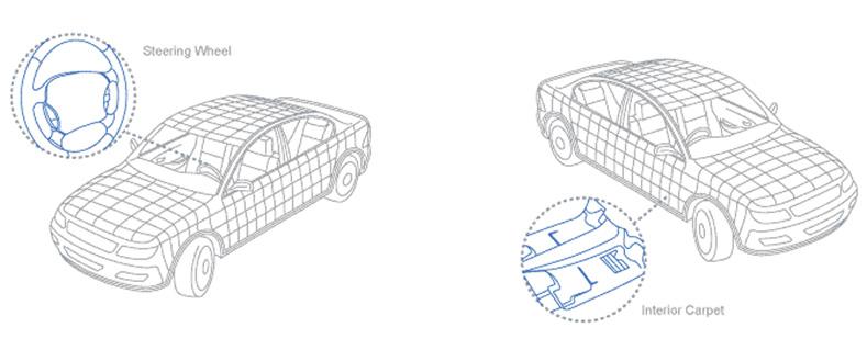 polyurethane-cars